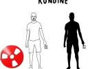 """Il Rondine recensione album """"Può capitare a chiunque ciò che può capitare a qualcuno"""""""